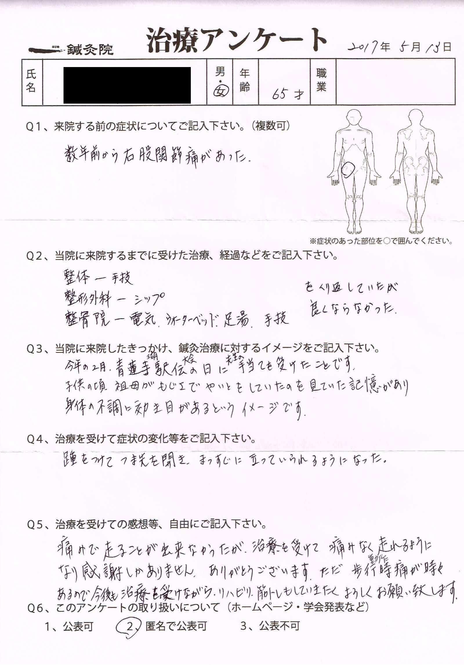 シニアランナーの股関節痛